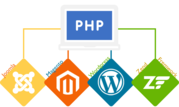 Leading Software & PHP Development Company in India